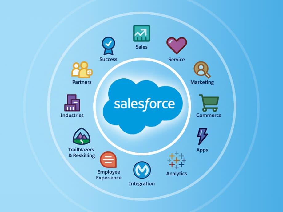 salesforce integration services   NextRow Digital
